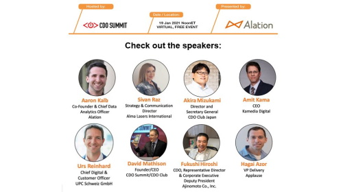 First Annual Global CDO Summit 2021