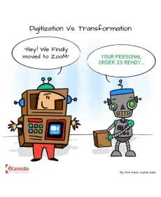 CDO Cartoon - Digitalization vs Transformation
